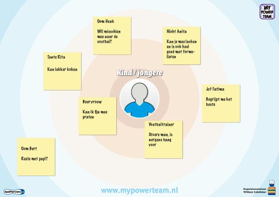 mypowerteam_prezi_5