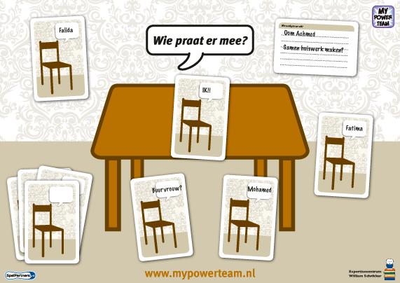 mypowerteam_tafel_prezi_5